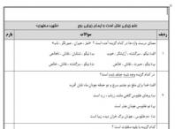 نمونه سوال فارسی هشتم دی ماه 97
