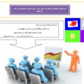 مقاله فن آوری اطلاعات و آمار و نقش آن در بهره وری و افزایش درآمد شرکتها