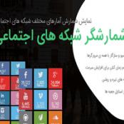 افزونه فارسی شمارنده شبکه های اجتماعی-Arqam
