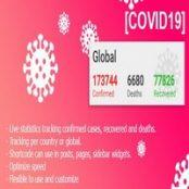 افزونه نمایش اطلاعات آماری COVID-19 برای وردپرس
