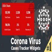 افزونه Corona Virus Cases Tracker Widgets برای وردپرس