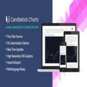 افزونه Candlestick Charts برای وردپرس