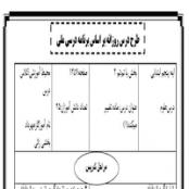 طرح درس روزانه پنجم ابتدایی درس ماده تغییر میکند(۱)