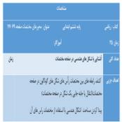 طرح درس روزانه ریاضی محور مختصات پایه ششم