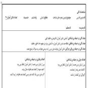 طرح درس روزانه فارسی پنجره های شناخت پایه ششم